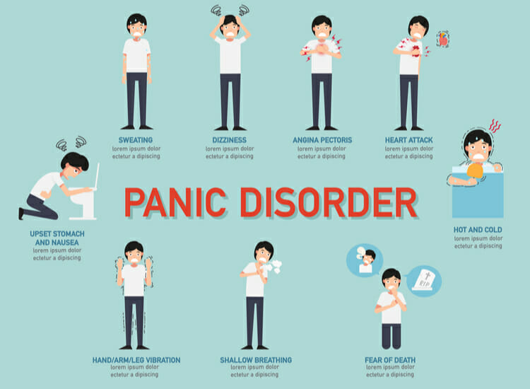 Can Panic Disorder be Cured?